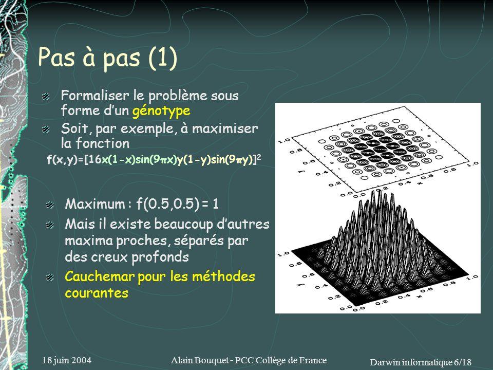 f(x,y)=[16x(1-x)sin(9πx)y(1-y)sin(9πy)]2